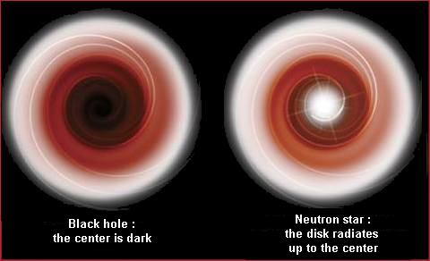 black hole comparison 1970s to today - photo #11